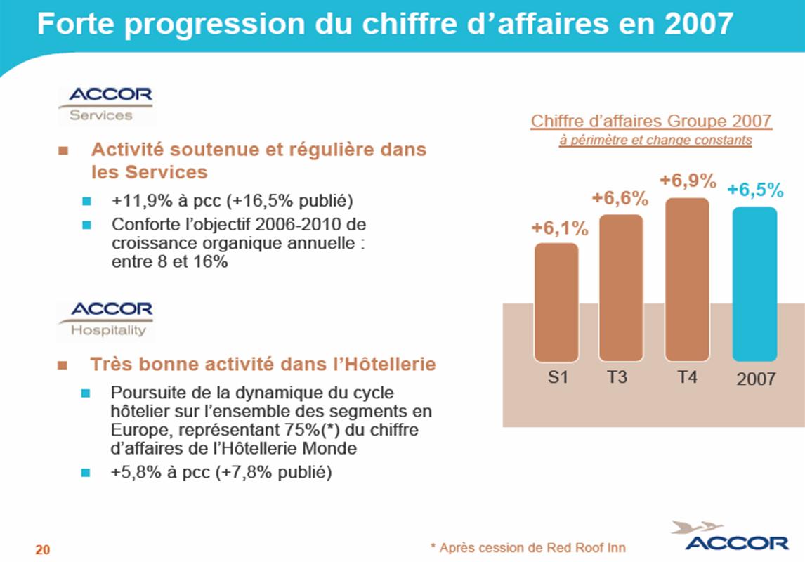 Célèbre Déc. 08 : Baromètre des présentations PowerPoint en AG des  LF27
