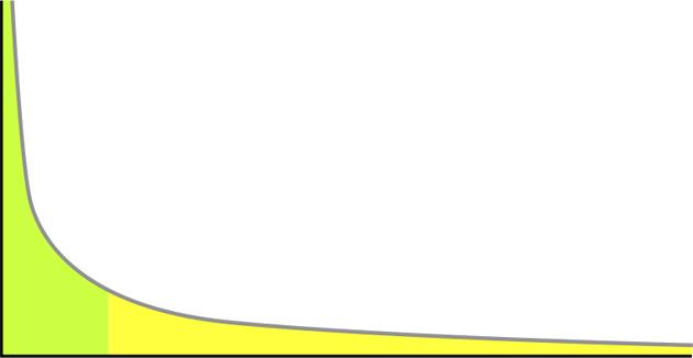 Illustration de la longue traine
