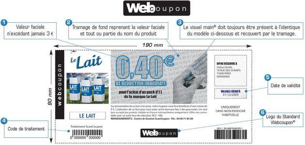 Le Webcoupon, coupon promotionnel dématérialisé