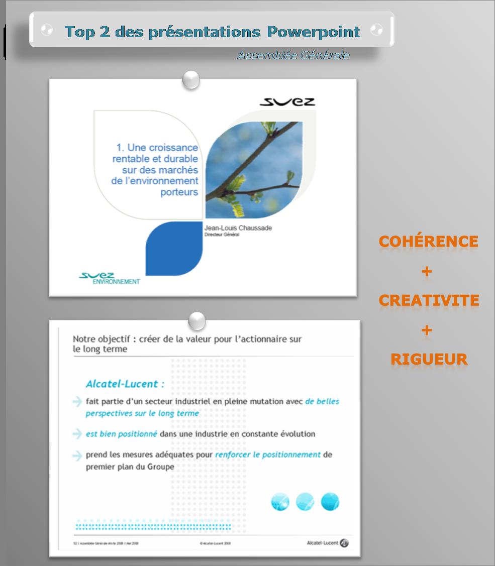 TOP 5 des présentations Powerpoint en Assemblée Générale 2008 des entreprises du CAC 40