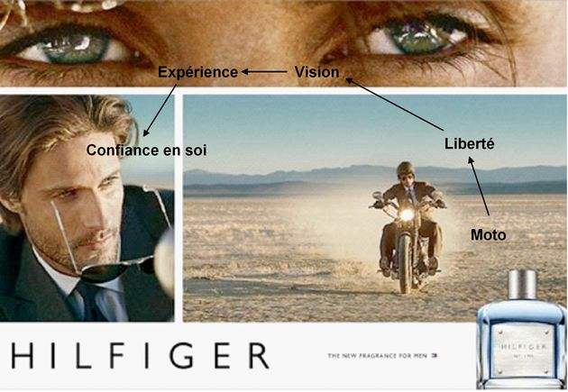 Contexte culturel et publicité, France Chine