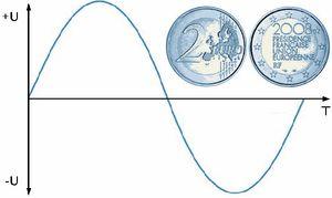 Les moyens de paiement alternatifs devraient représenter près de 25 % des transactions online en 2015. Une étude réalisée par ADN'co pour Limonetik