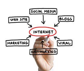 Internet a révolutionné notre mode de consommation mais il est en passe de modifier notre monde des sens et des perceptions. Voilà que le marketing expérentiel s'est invité sur internet.
