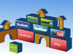 Les causes et les impacts de la montée en puissance du social content ; typologie du social content