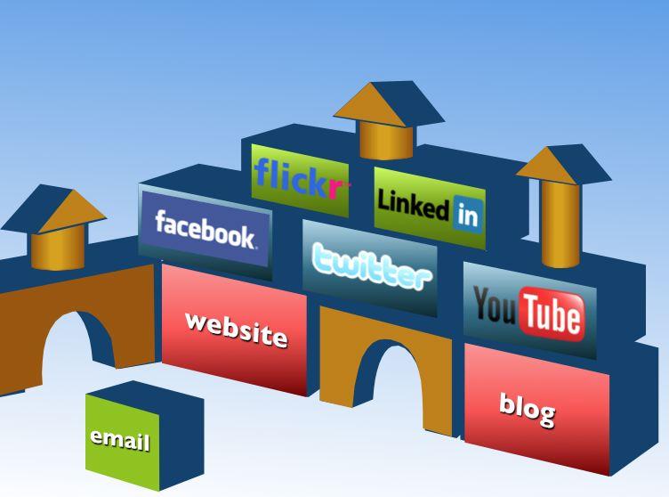Les causes et les impacts de la montée en puissance du social content ; yypologie du social content