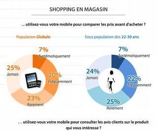 telephonie-mobile-achats-en-ligne-tn