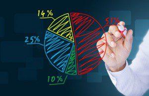 Marketing sectoriel : tous les dossiers gratuits de Marketing Professionnel sur les secteurs et marchés couverts par le marketing