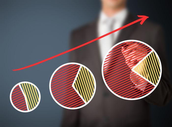 Dossier spécial consacré aux études marketing sur Marketing Professionnel
