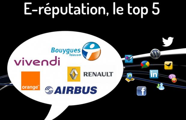 Baromètre Digimind / Marketing-professionnel.fr. Découvrez les 5 entreprises du CAC40 qui ont fait le plus parler d'elles sur le web : BNP Paribas quitte le Top 5 et fait place à Vivendi, qui vient rejoindre Bouygues, Orange et Renault
