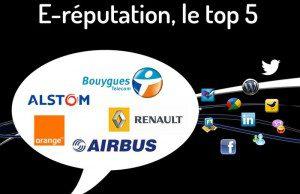 E-réputation : les 5 entreprises du CAC40 qui ont fait le plus parler d'elles sur le web : Alstom rejoint Bouygues, Orange et Renault