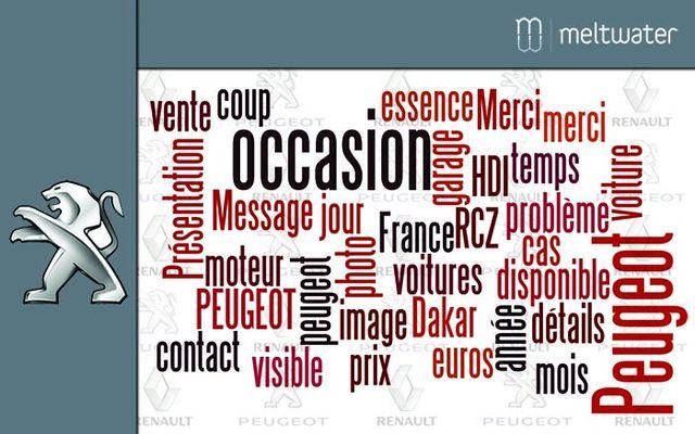 Réputation en ligne de Peugeot : mots clés associés