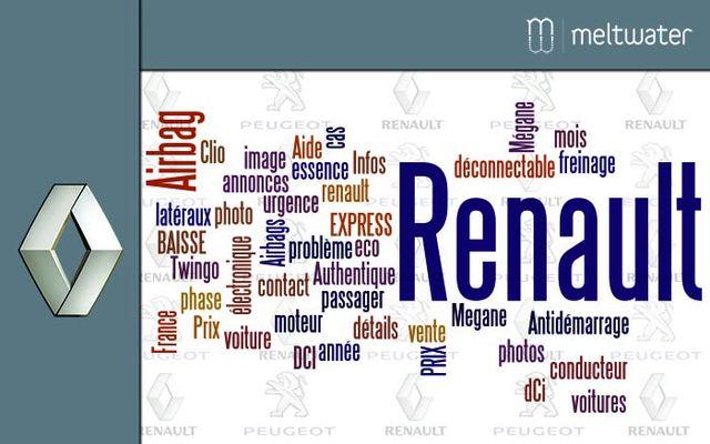 Réputation en ligne de Renault : mots clés associés