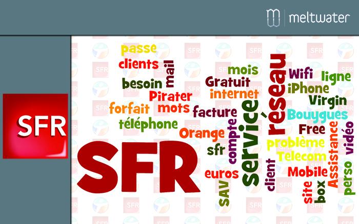 Bilan de la e-réputation de Bouygues et SFR : mots-clés