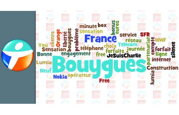 Bouygues vs. SFR, quelle réputation online ?
