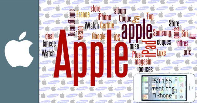 Apple mots clés
