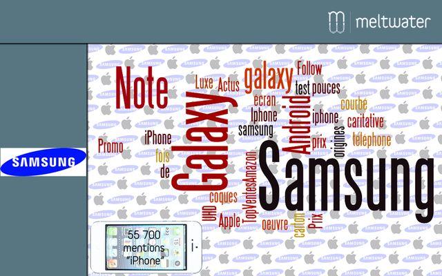 Samsung mots clé