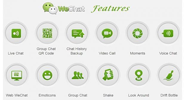 WeChat : fonctionnalites