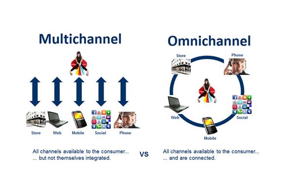 La problématique de l'expérience client, pour nombre d'entreprises, se cristallise autour du débat entre omnicanal et multicanal