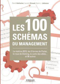 Critique de Les 100 schémas du management, de David Autissier, Laurent Giraud et Kevin J. Johnson, publié chez Eyrolles
