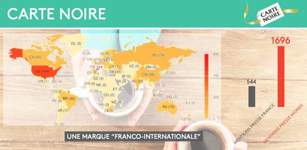 Carte Noire, marque de café : présence et réputation en ligne