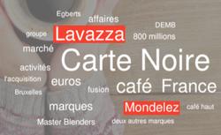 Carte Noire, marque de café : citations sur internet, présence et e-réputation