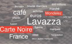 Lavazza, marque de café : e-réputation