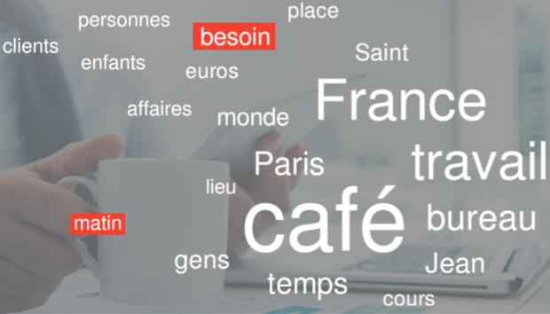 """Nuage de mots mettant en avant les termes associés le plus souvent au """"café"""" et au """"travail"""" dans la presse"""