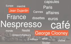 Marque Nespresso : les mots clé
