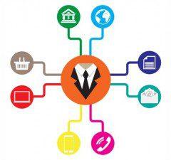 7 conseils stratégiques pour réussir votre marketing multicanal. Première partie : 3 conseils.