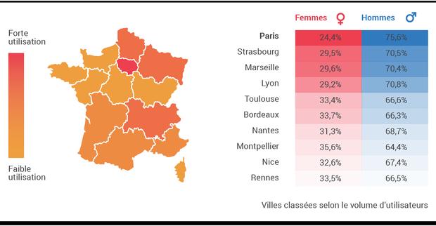 Les parisiens, plus nombreux à flirter en ligne