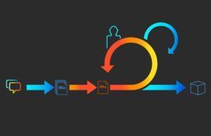 Le marketing agile : recette miracle ou stratégie gagnante pour toutes les équipes marketing ?