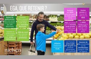 8 mois après l'entrée en vigueur de la loi EGAlim, les marques de distributeurs sont favorisées dans les rayons et les prospectus