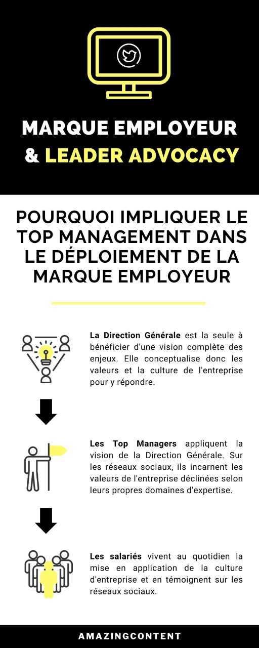Advocacy & Marque Employeur : seul le talent engage les talents